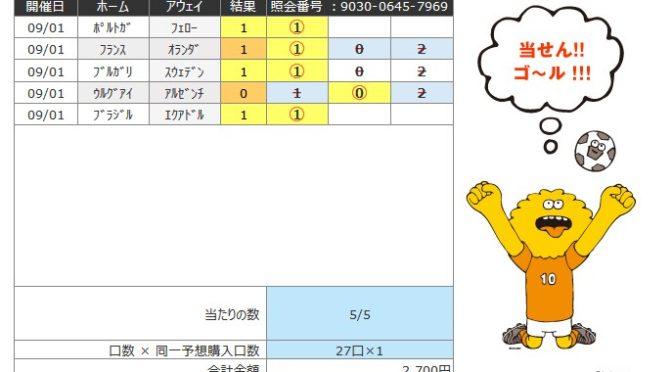 mini totoAの1等当選おめでとうございます!